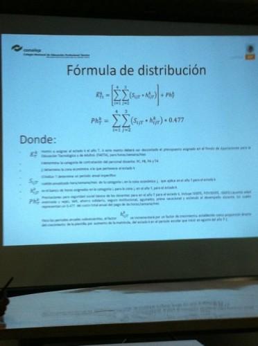 Formula de distribucion de Recursos